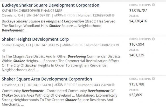 Funding development corporations