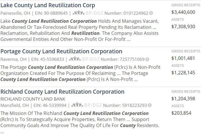 Where are the 990s for Cuyahoga County Land Reutilization Corp?