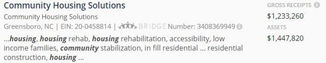 Community Housing Solutions