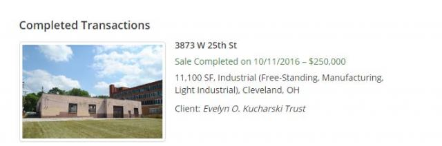 Land Bank-CHN fraud 3873 West 25th St.