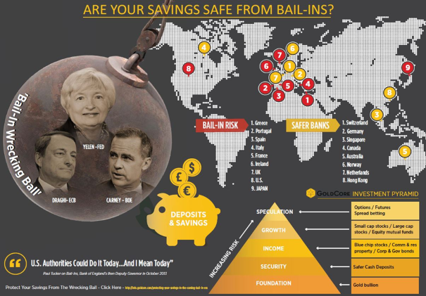 are_your_savings_safe.png